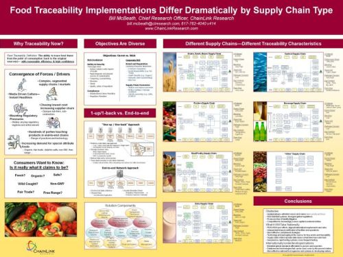 Reduced Size Image of Traceability Poster Here